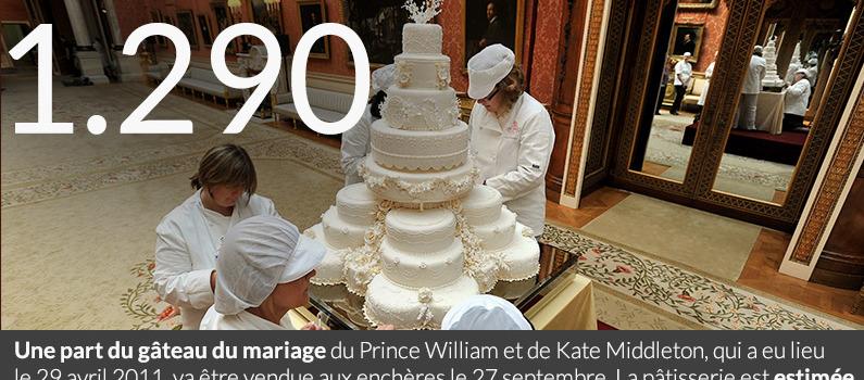 gateau mariage kate william